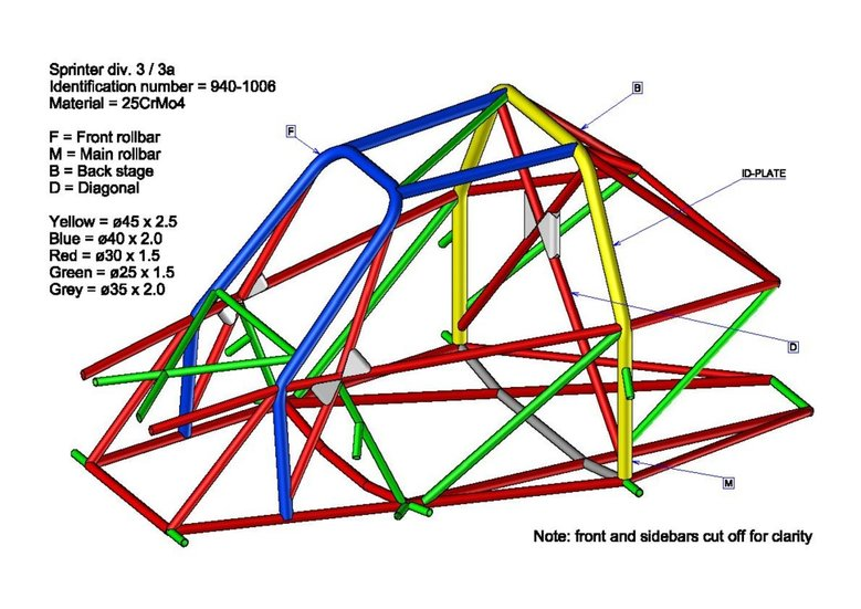 Autocross frame